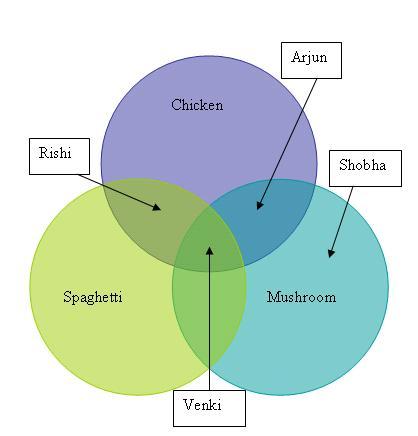 food_venna.jpg